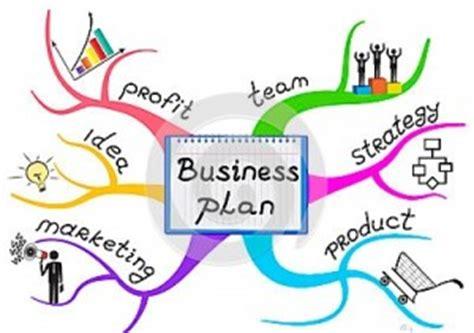 How To Write A Business Plan - MOBI SCU