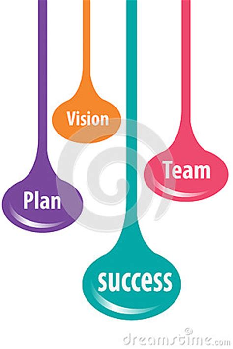 Management Tools - Mission and Vision Statements - Bain